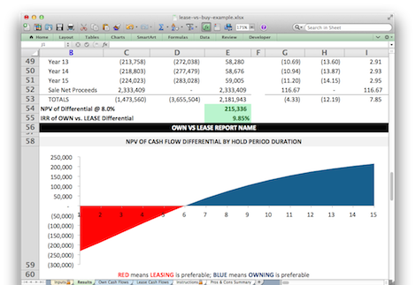 make versus buy analysis template maths equinetherapies co